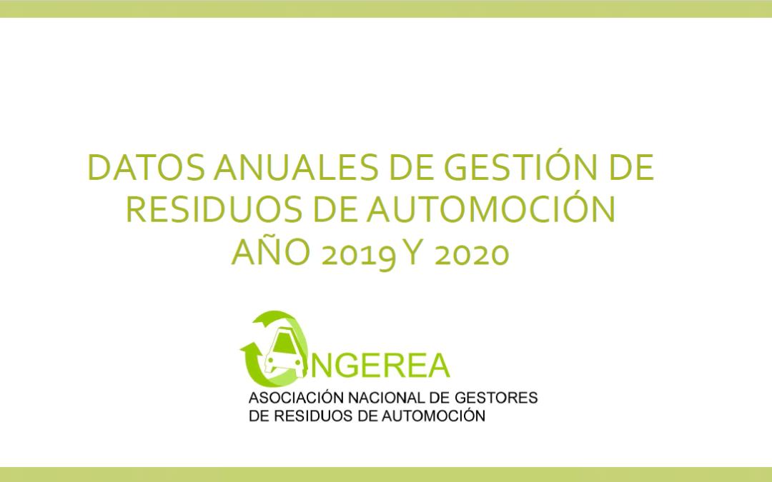 ESTUDIO ANUAL DEL SECTOR DE GESTIÓN DE RESIDUOS DE AUTOMOCIÓN